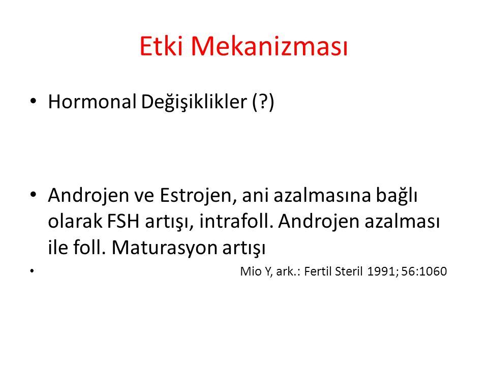Etki Mekanizması Hormonal Değişiklikler (?) Androjen ve Estrojen, ani azalmasına bağlı olarak FSH artışı, intrafoll.