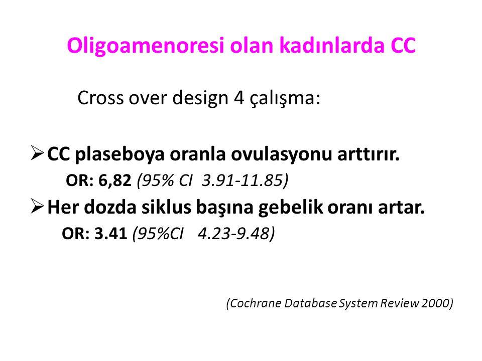Oligoamenoresi olan kadınlarda CC Cross over design 4 çalışma:  CC plaseboya oranla ovulasyonu arttırır.