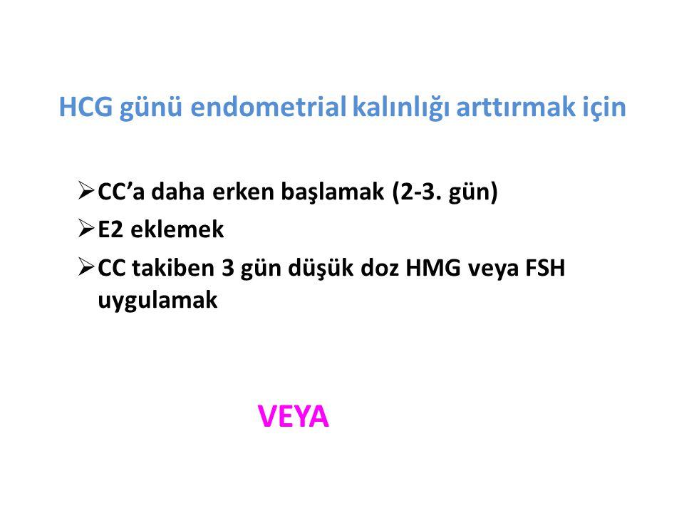 HCG günü endometrial kalınlığı arttırmak için  CC'a daha erken başlamak (2-3.