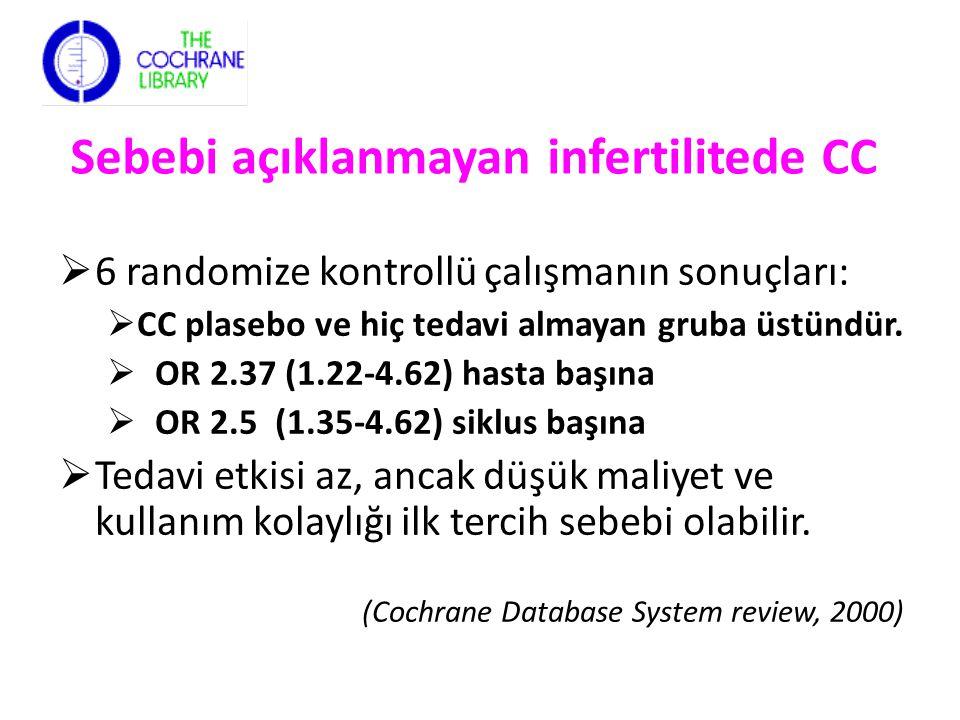 Sebebi açıklanmayan infertilitede CC  6 randomize kontrollü çalışmanın sonuçları:  CC plasebo ve hiç tedavi almayan gruba üstündür.