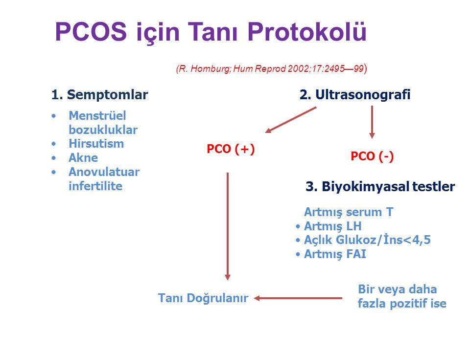 PCOS için Tanı Protokolü (R.Homburg; Hum Reprod 2002;17:2495—99 ) 1.