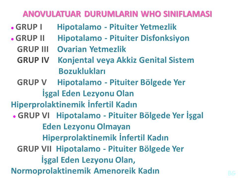 ANOVULATUAR DURUMLARIN WHO SINIFLAMASI  GRUP I Hipotalamo - Pituiter Yetmezlik  GRUP II Hipotalamo - Pituiter Disfonksiyon GRUP III Ovarian Yetmezlik GRUP IV Konjental veya Akkiz Genital Sistem Bozuklukları GRUP V Hipotalamo - Pituiter Bölgede Yer İşgal Eden Lezyonu Olan Hiperprolaktinemik İnfertil Kadın  GRUP VI Hipotalamo - Pituiter Bölgede Yer İşgal Eden Lezyonu Olmayan Hiperprolaktinemik İnfertil Kadın GRUP VII Hipotalamo - Pituiter Bölgede Yer İşgal Eden Lezyonu Olan, Normoprolaktinemik Amenoreik Kadın BG