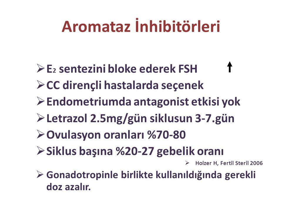 Aromataz İnhibitörleri  E 2 sentezini bloke ederek FSH  CC dirençli hastalarda seçenek  Endometriumda antagonist etkisi yok  Letrazol 2.5mg/gün siklusun 3-7.gün  Ovulasyon oranları %70-80  Siklus başına %20-27 gebelik oranı  Holzer H, Fertil Steril 2006  Gonadotropinle birlikte kullanıldığında gerekli doz azalır.