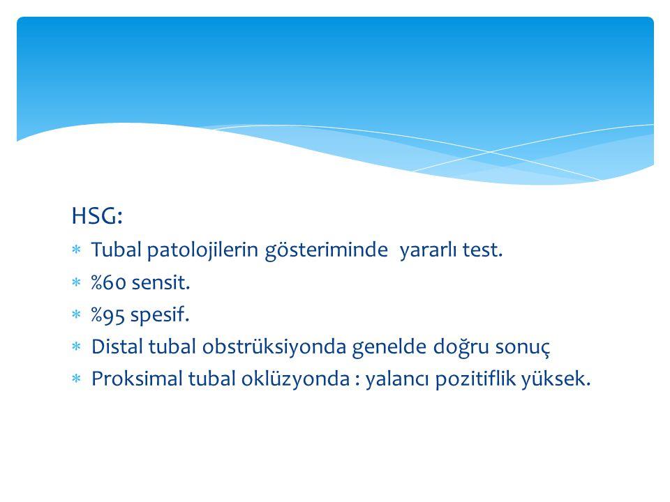 HSG:  Tubal patolojilerin gösteriminde yararlı test.