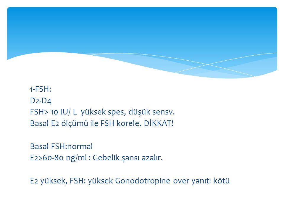 1-FSH: D2-D4 FSH> 10 IU/ L yüksek spes, düşük sensv.