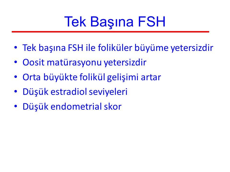 Tek Başına FSH Tek başına FSH ile foliküler büyüme yetersizdir Oosit matürasyonu yetersizdir Orta büyükte folikül gelişimi artar Düşük estradiol seviy