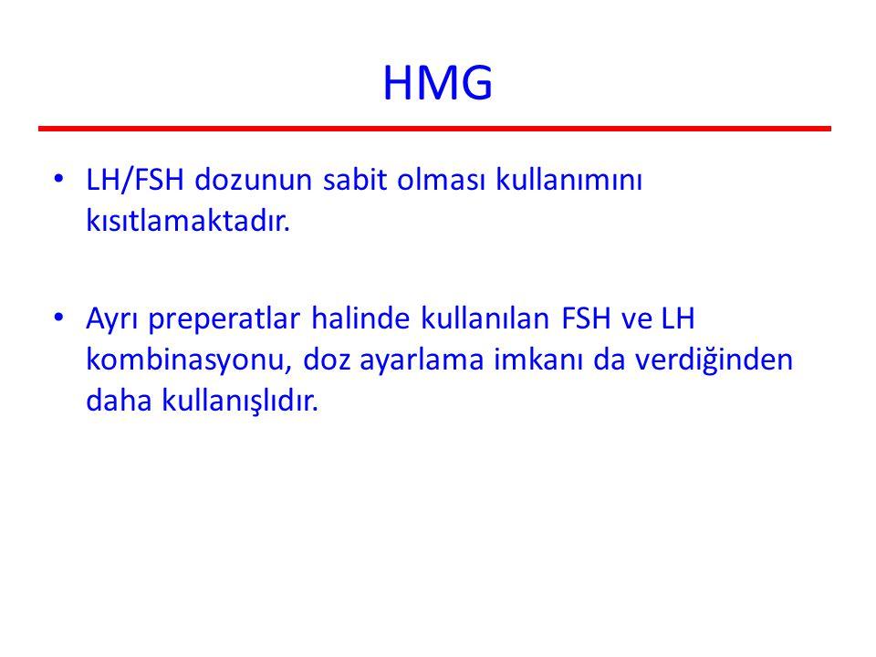 HMG LH/FSH dozunun sabit olması kullanımını kısıtlamaktadır. Ayrı preperatlar halinde kullanılan FSH ve LH kombinasyonu, doz ayarlama imkanı da verdiğ