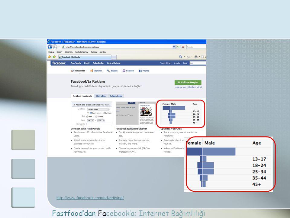 Fastfood'dan Facebook'a: Internet Bağımlılığı http://www.facebook.com/advertising/