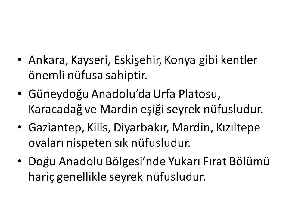 Ankara, Kayseri, Eskişehir, Konya gibi kentler önemli nüfusa sahiptir. Güneydoğu Anadolu'da Urfa Platosu, Karacadağ ve Mardin eşiği seyrek nüfusludur.