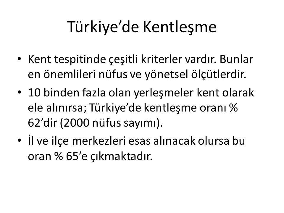 Türkiye'de Kentleşme Kent tespitinde çeşitli kriterler vardır. Bunlar en önemlileri nüfus ve yönetsel ölçütlerdir. 10 binden fazla olan yerleşmeler ke