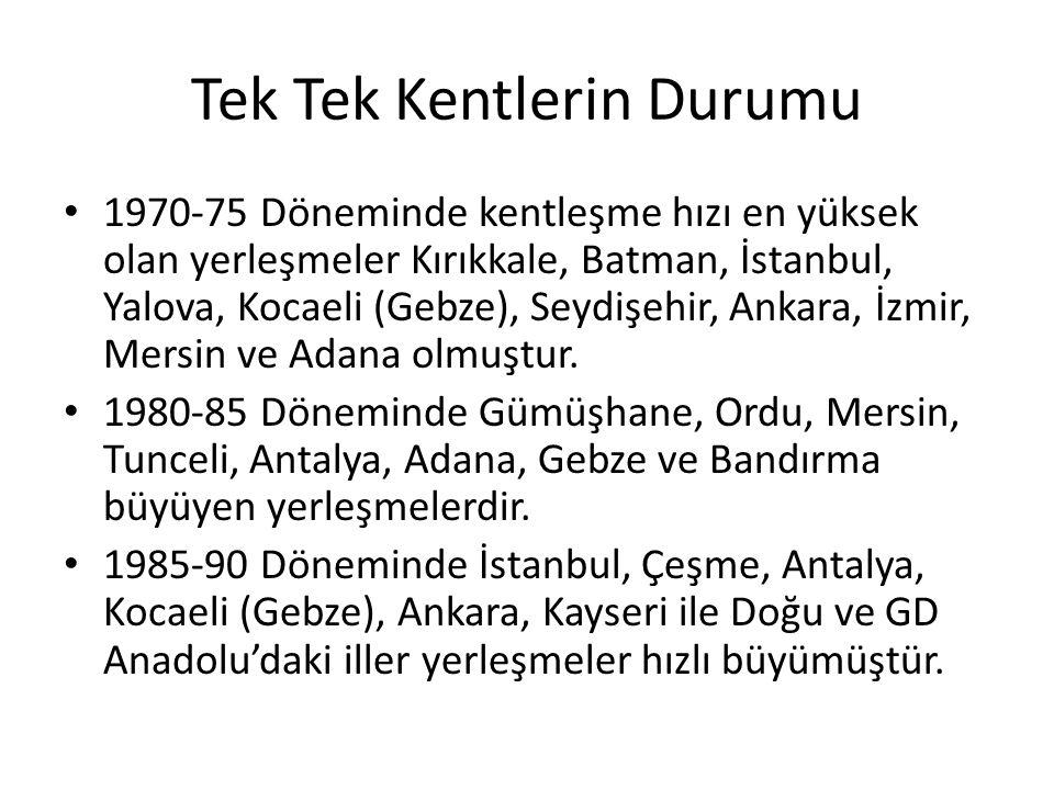 Tek Tek Kentlerin Durumu 1970-75 Döneminde kentleşme hızı en yüksek olan yerleşmeler Kırıkkale, Batman, İstanbul, Yalova, Kocaeli (Gebze), Seydişehir,