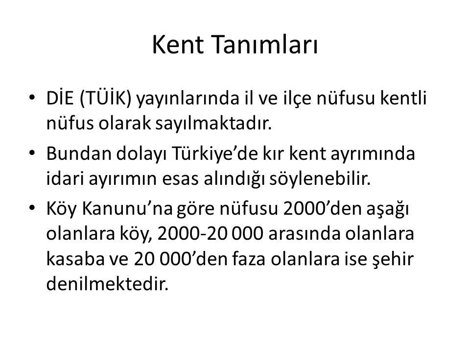 Kent Tanımları DİE (TÜİK) yayınlarında il ve ilçe nüfusu kentli nüfus olarak sayılmaktadır. Bundan dolayı Türkiye'de kır kent ayrımında idari ayırımın
