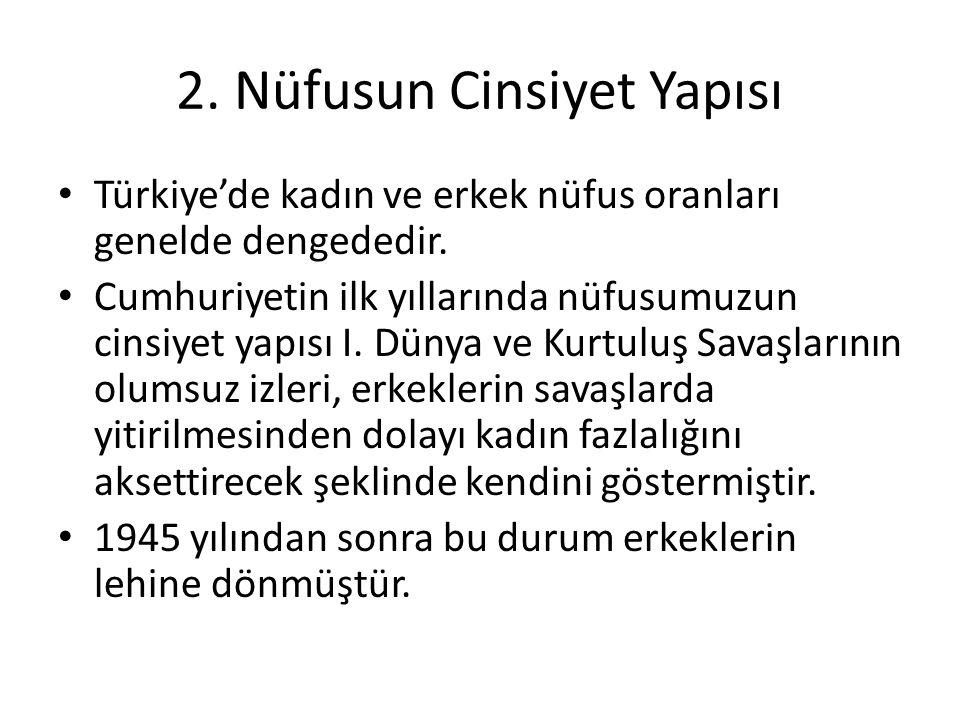 2. Nüfusun Cinsiyet Yapısı Türkiye'de kadın ve erkek nüfus oranları genelde dengededir. Cumhuriyetin ilk yıllarında nüfusumuzun cinsiyet yapısı I. Dün