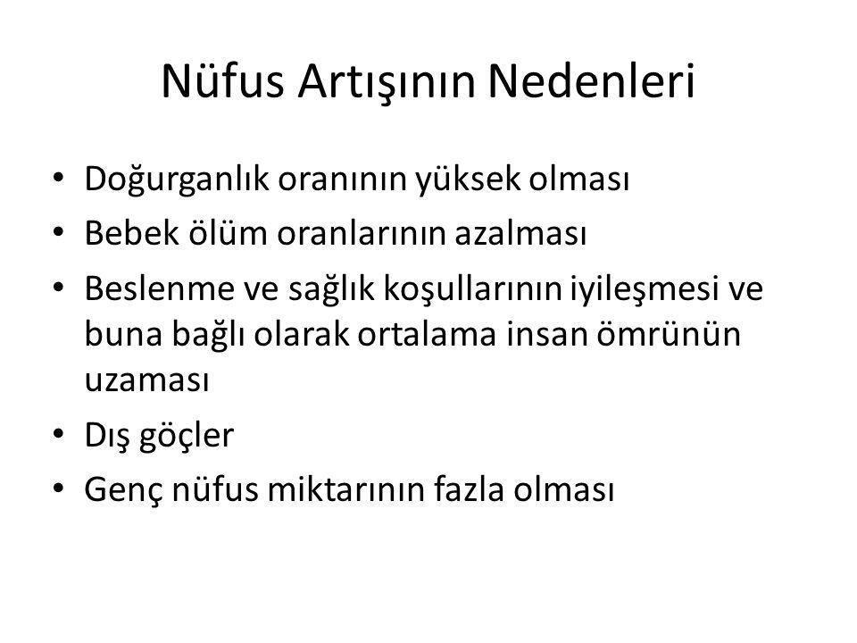 Bursa, Edirne, Diyarbakır, Manisa, Tokat ve Trabzon gibi kentler gelişme göstermiştir.