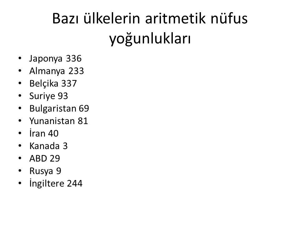 Bazı ülkelerin aritmetik nüfus yoğunlukları Japonya 336 Almanya 233 Belçika 337 Suriye 93 Bulgaristan 69 Yunanistan 81 İran 40 Kanada 3 ABD 29 Rusya 9