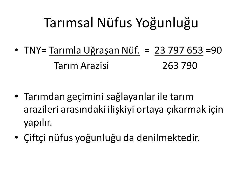 Tarımsal Nüfus Yoğunluğu TNY= Tarımla Uğraşan Nüf. = 23 797 653 =90 Tarım Arazisi 263 790 Tarımdan geçimini sağlayanlar ile tarım arazileri arasındaki