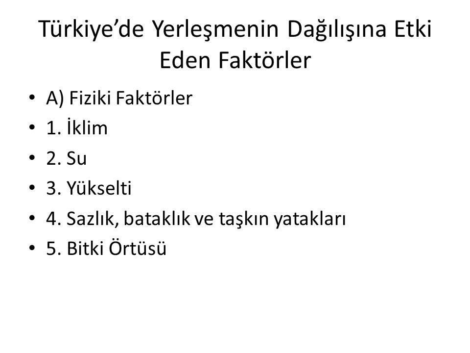 Türkiye'de Yerleşmenin Dağılışına Etki Eden Faktörler A) Fiziki Faktörler 1. İklim 2. Su 3. Yükselti 4. Sazlık, bataklık ve taşkın yatakları 5. Bitki