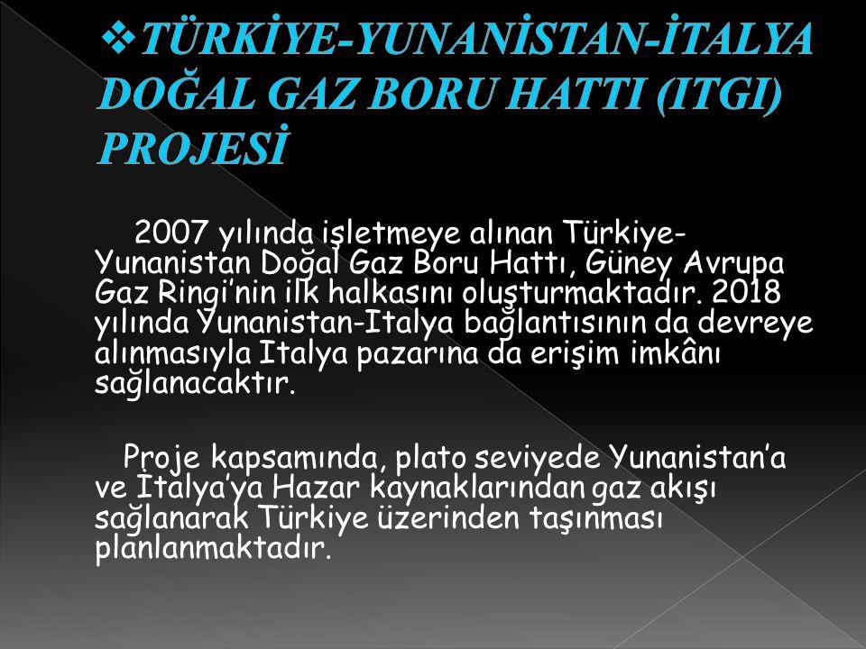 2007 yılında işletmeye alınan Türkiye- Yunanistan Doğal Gaz Boru Hattı, Güney Avrupa Gaz Ringi'nin ilk halkasını oluşturmaktadır. 2018 yılında Yunanis