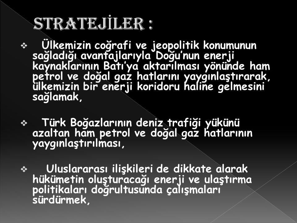  Ülkemizin coğrafi ve jeopolitik konumunun sağladığı avantajlarıyla Doğu'nun enerji kaynaklarının Batı'ya aktarılması yönünde ham petrol ve doğal gaz