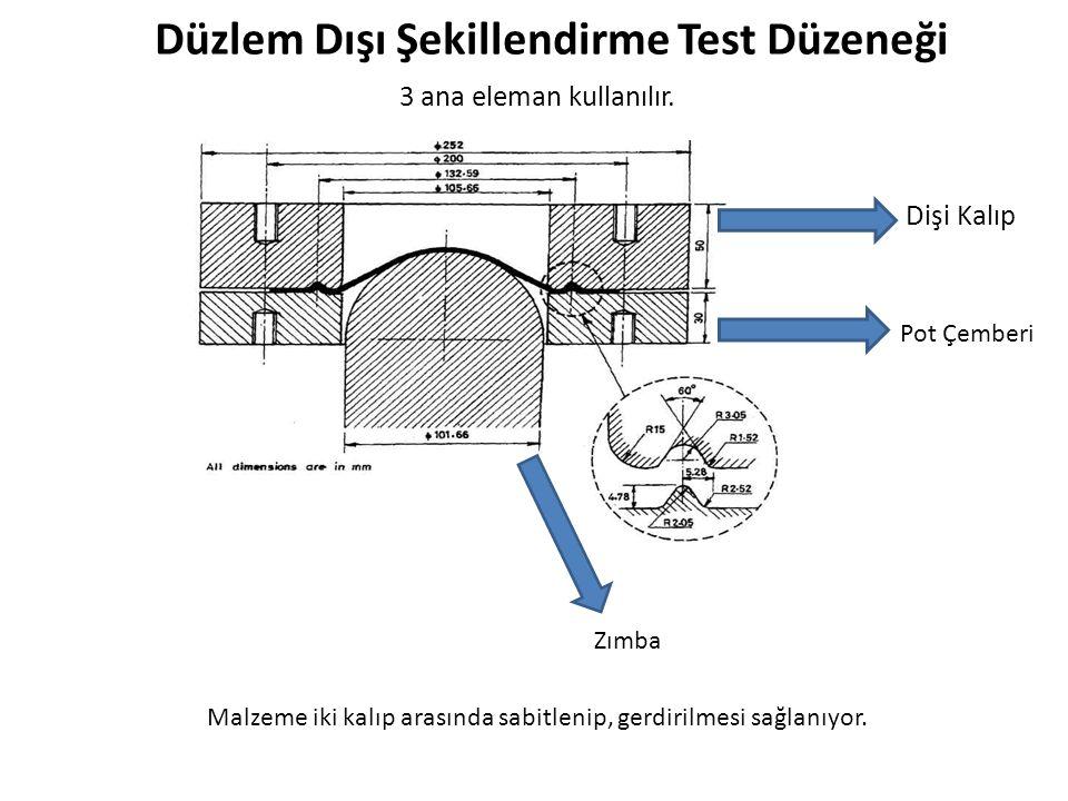 Düzlem Dışı Şekillendirme Test Düzeneği 3 ana eleman kullanılır.