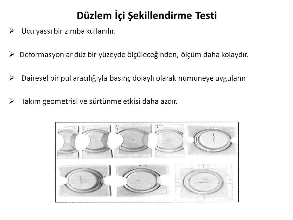 Düzlem İçi Şekillendirme Testi  Ucu yassı bir zımba kullanılır.