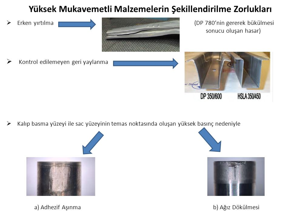 Yüksek Mukavemetli Malzemelerin Şekillendirilme Zorlukları  Erken yırtılma (DP 780'nin gererek bükülmesi sonucu oluşan hasar)  Kontrol edilemeyen geri yaylanma  Kalıp basma yüzeyi ile sac yüzeyinin temas noktasında oluşan yüksek basınç nedeniyle a) Adhezif Aşınma b) Ağız Dökülmesi