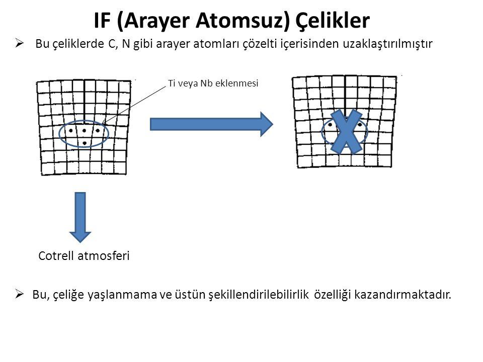 ŞEKİLLENDİRME SINIR DİYAGRAMLARININ DENEYSEL OLARAK ÇIKARILMASI Bu diyagramların deneysel olarak çıkarılması 4 aşamadan oluşmaktadır.