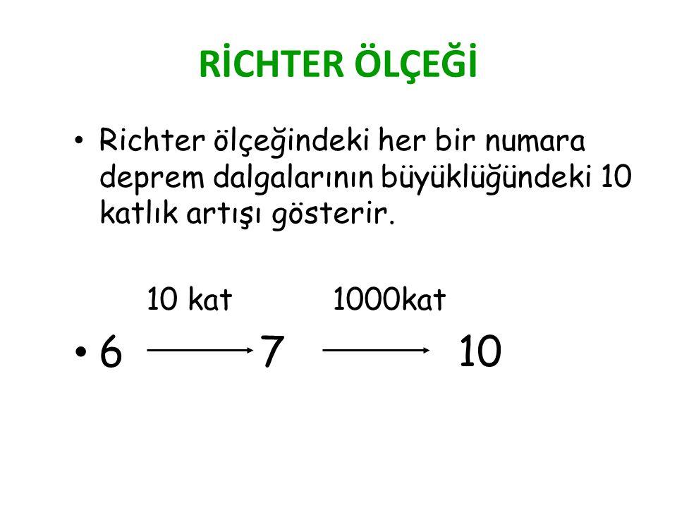RİCHTER ÖLÇEĞİ Richter ölçeğindeki her bir numara deprem dalgalarının büyüklüğündeki 10 katlık artışı gösterir. 10 kat 1000kat 6 7 10