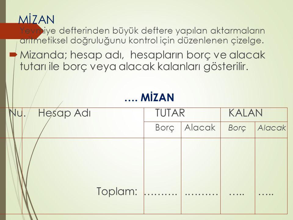 MİZAN  Yevmiye defterinden büyük deftere yapılan aktarmaların aritmetiksel doğruluğunu kontrol için düzenlenen çizelge.  Mizanda; hesap adı, hesapla
