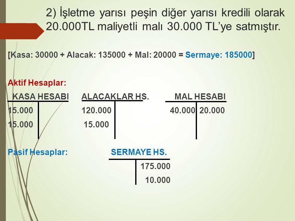 2) İşletme yarısı peşin diğer yarısı kredili olarak 20.000TL maliyetli malı 30.000 TL'ye satmıştır. [Kasa: 30000 + Alacak: 135000 + Mal: 20000 = Serma