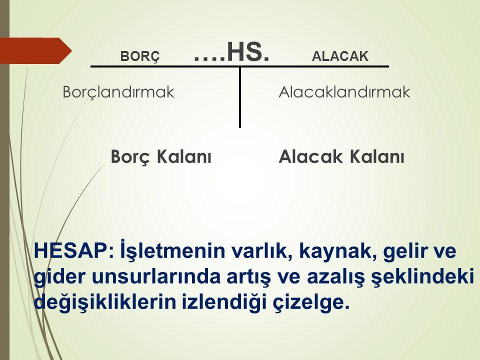 BORÇ ….HS.
