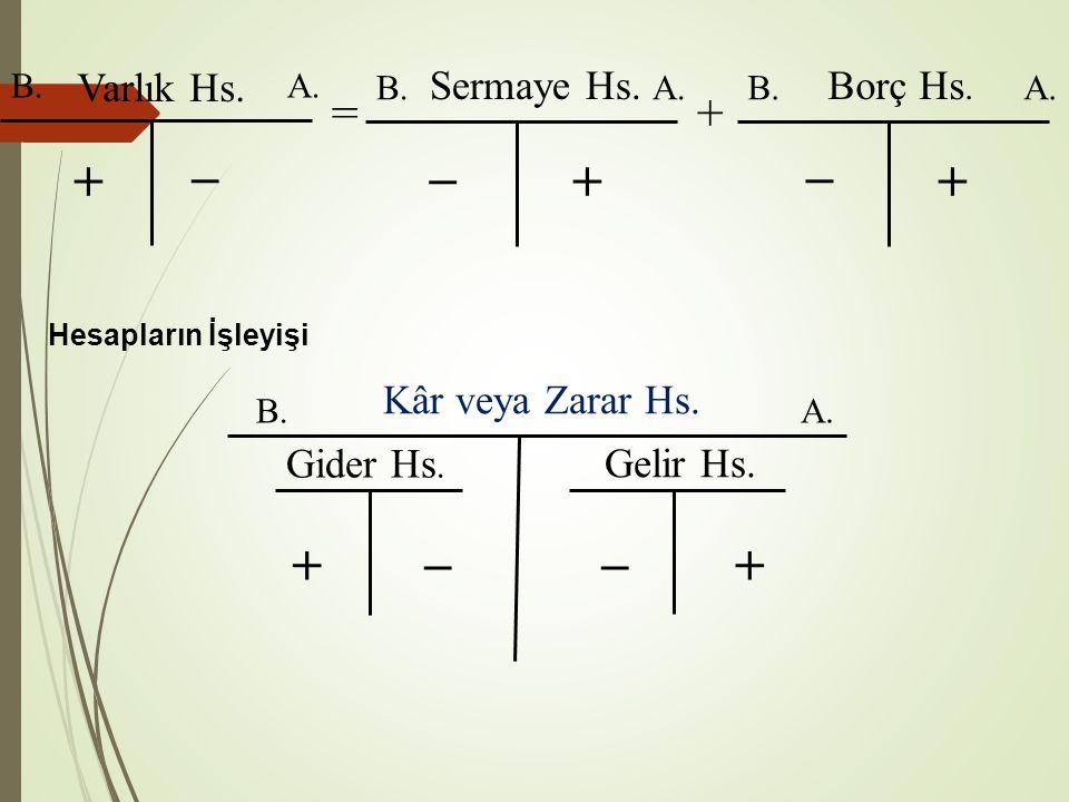 B.A. Varlık Hs. B.A. Borç Hs. B.A. Sermaye Hs. =+ +++ _ B.A. Kâr veya Zarar Hs. Gider Hs. Gelir Hs. ++ __ _ _ Hesapların İşleyişi