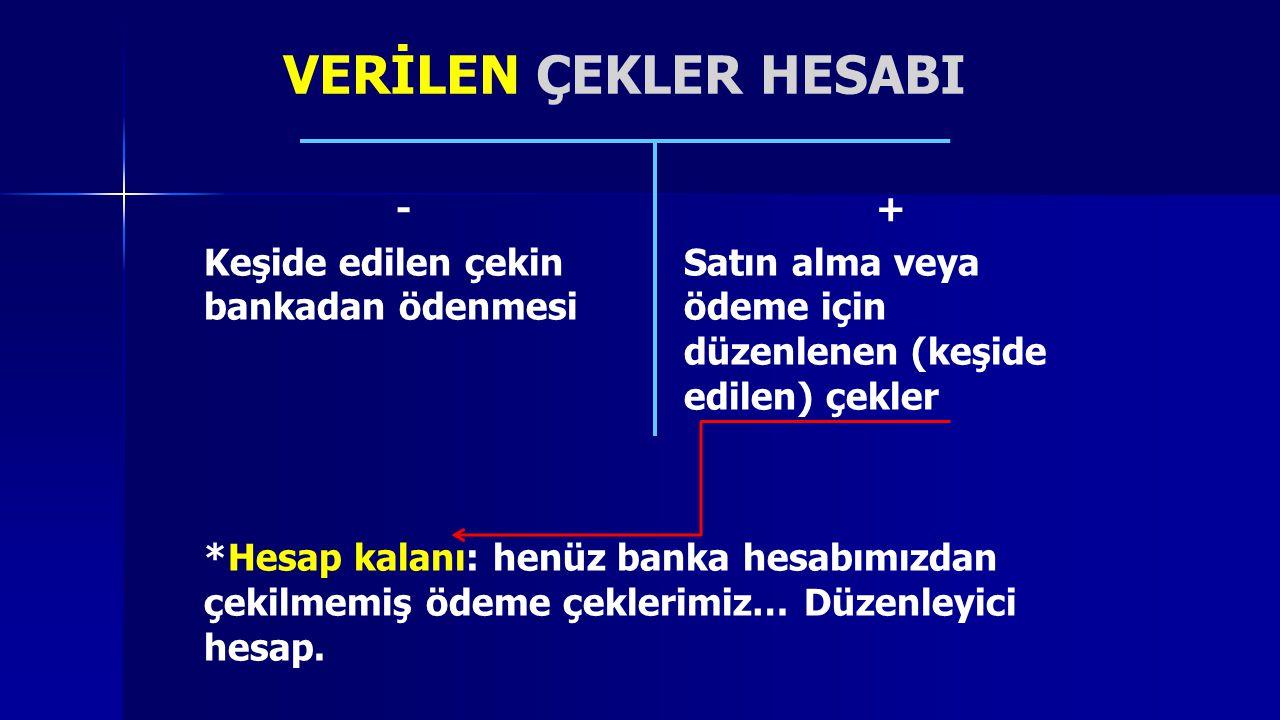 VERİLEN ÇEKLER HESABI -+-+ Keşide edilen çekin Satın alma veya bankadan ödenmesiödeme için düzenlenen (keşide edilen) çekler *Hesap kalanı: henüz bank