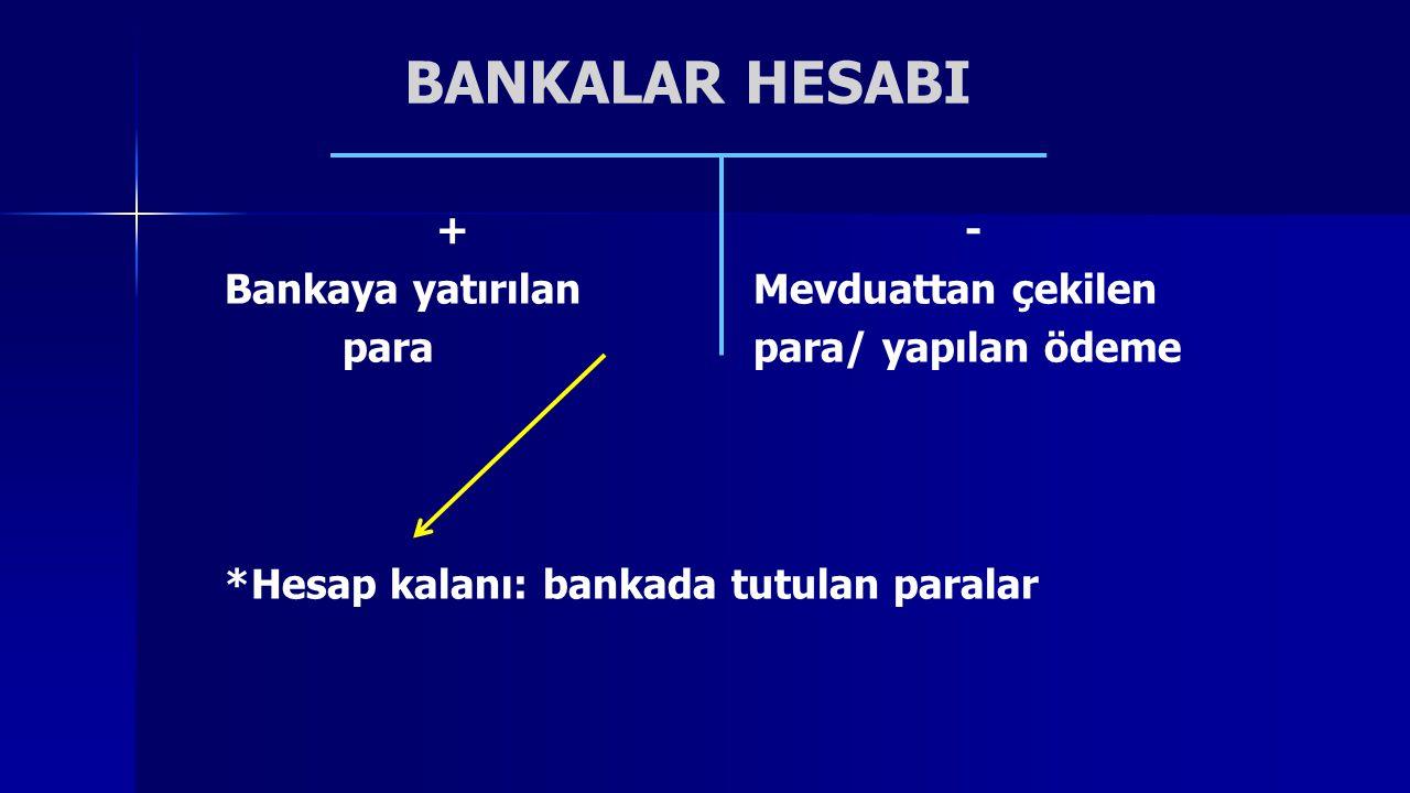 BANKALAR HESABI +-+- Bankaya yatırılan Mevduattan çekilen para para/ yapılan ödeme *Hesap kalanı: bankada tutulan paralar