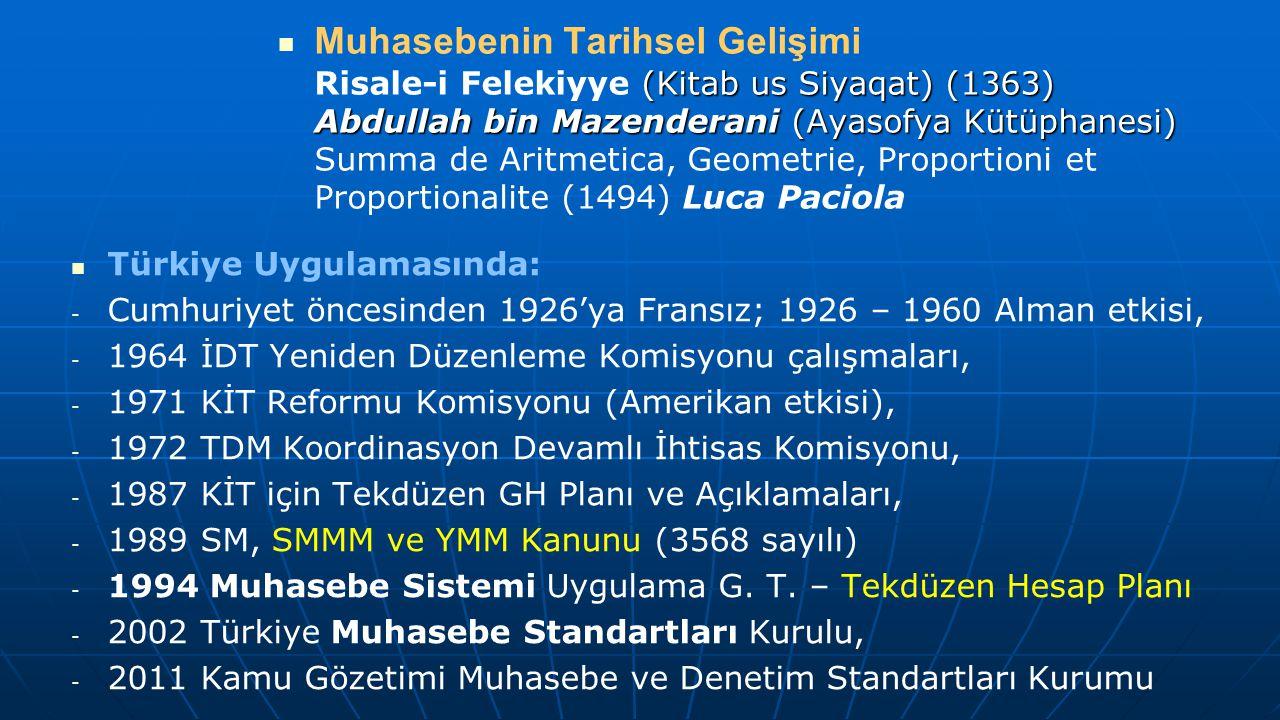 (Kitab us Siyaqat) (1363) Abdullah bin Mazenderani (Ayasofya Kütüphanesi) Muhasebenin Tarihsel Gelişimi Risale-i Felekiyye (Kitab us Siyaqat) (1363) A
