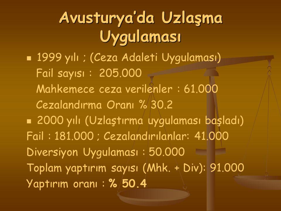 Avusturya'da Uzlaşma Uygulaması 1999 yılı ; (Ceza Adaleti Uygulaması) Fail sayısı : 205.000 Mahkemece ceza verilenler : 61.000 Cezalandırma Oranı % 30.2 2000 yılı (Uzlaştırma uygulaması başladı) Fail : 181.000 ; Cezalandırılanlar: 41.000 Diversiyon Uygulaması : 50.000 Toplam yaptırım sayısı (Mhk.