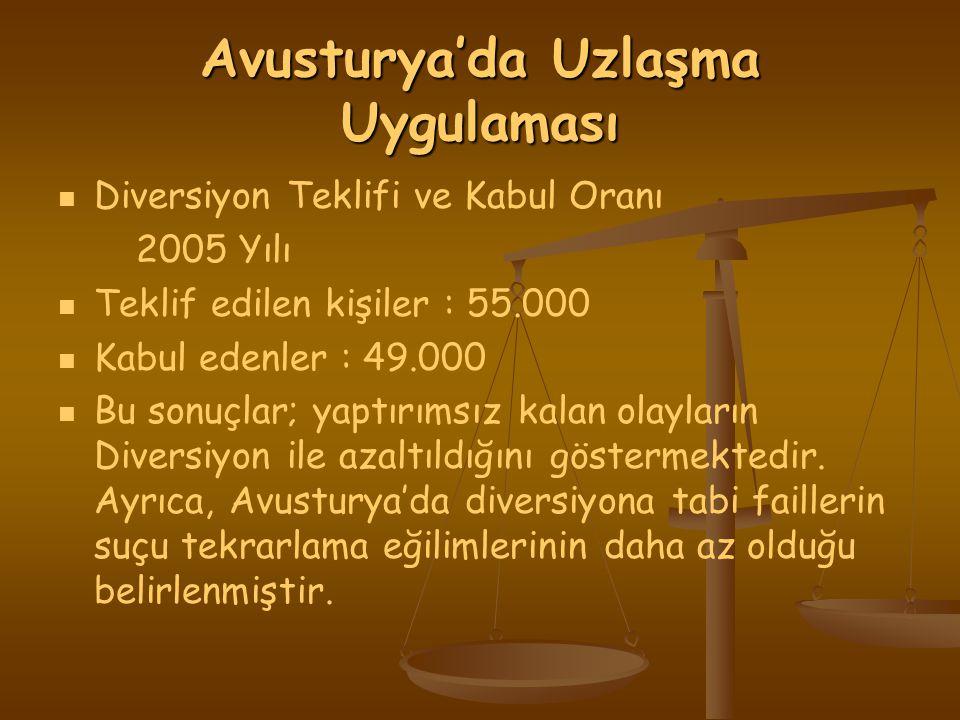 Avusturya'da Uzlaşma Uygulaması Diversiyon Teklifi ve Kabul Oranı 2005 Yılı Teklif edilen kişiler : 55.000 Kabul edenler : 49.000 Bu sonuçlar; yaptırımsız kalan olayların Diversiyon ile azaltıldığını göstermektedir.