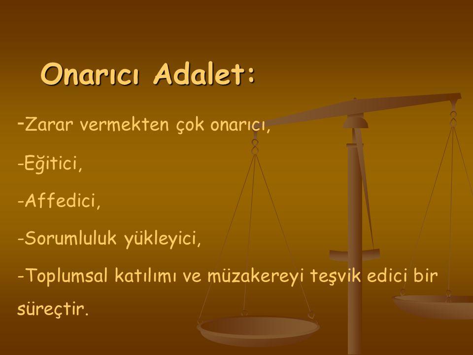 Onarıcı Adalet: Onarıcı Adalet: - Zarar vermekten çok onarıcı, -Eğitici, -Affedici, -Sorumluluk yükleyici, -Toplumsal katılımı ve müzakereyi teşvik edici bir süreçtir.
