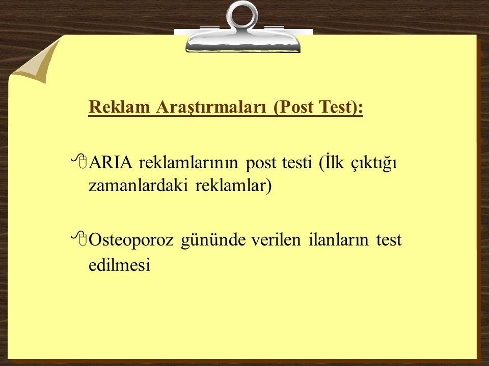 Reklam Araştırmaları (Post Test): 8ARIA reklamlarının post testi (İlk çıktığı zamanlardaki reklamlar) 8Osteoporoz gününde verilen ilanların test edilm