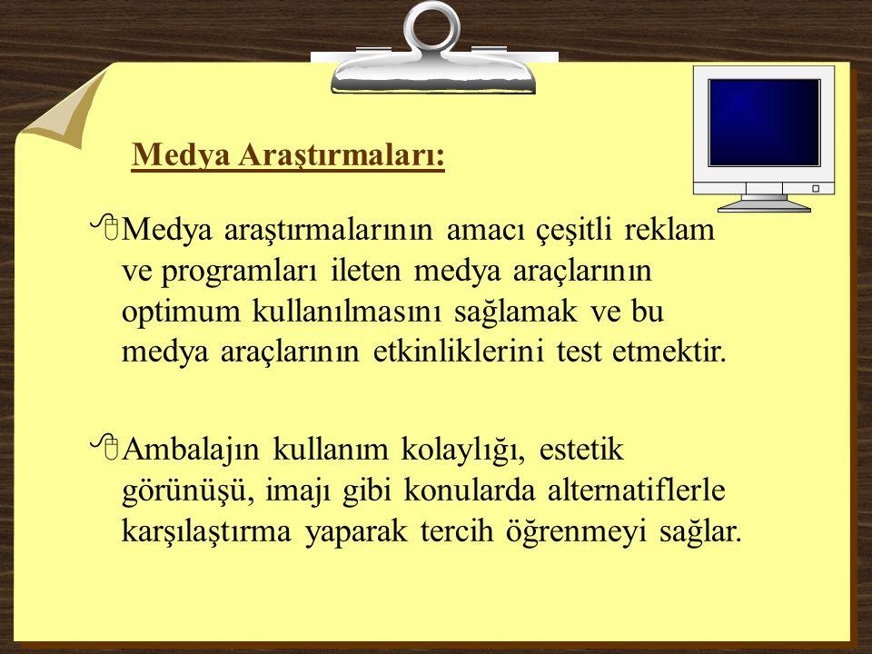 Medya Araştırmaları: 8Medya araştırmalarının amacı çeşitli reklam ve programları ileten medya araçlarının optimum kullanılmasını sağlamak ve bu medya
