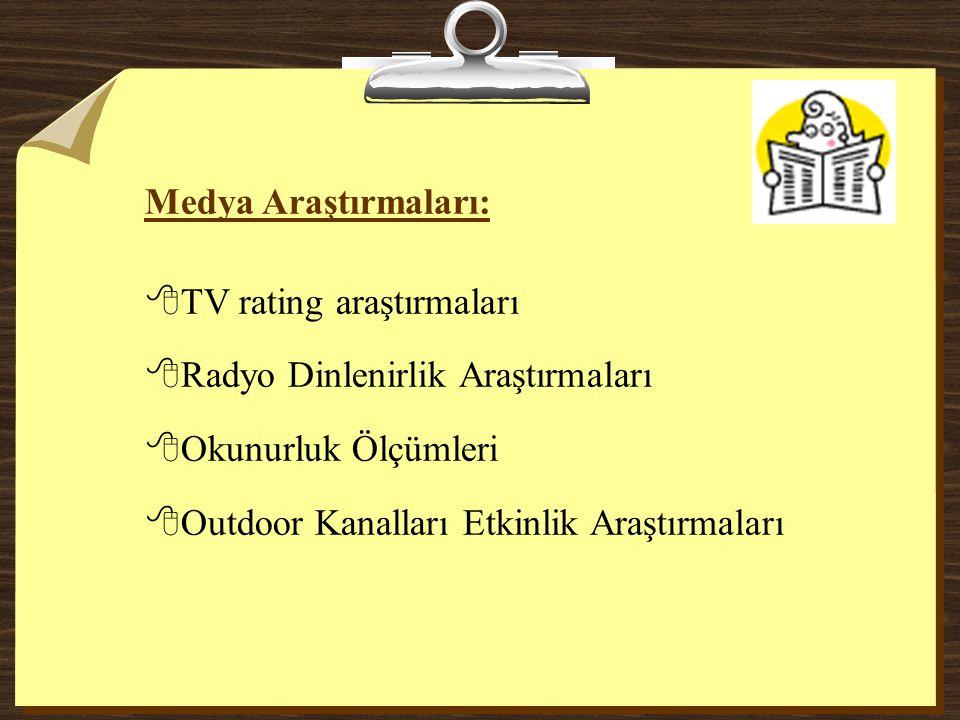Medya Araştırmaları: 8TV rating araştırmaları 8Radyo Dinlenirlik Araştırmaları 8Okunurluk Ölçümleri 8Outdoor Kanalları Etkinlik Araştırmaları