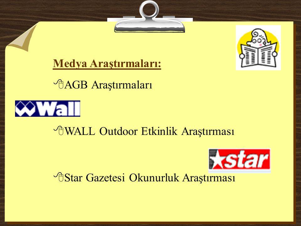 Medya Araştırmaları: 8AGB Araştırmaları 8WALL Outdoor Etkinlik Araştırması 8Star Gazetesi Okunurluk Araştırması