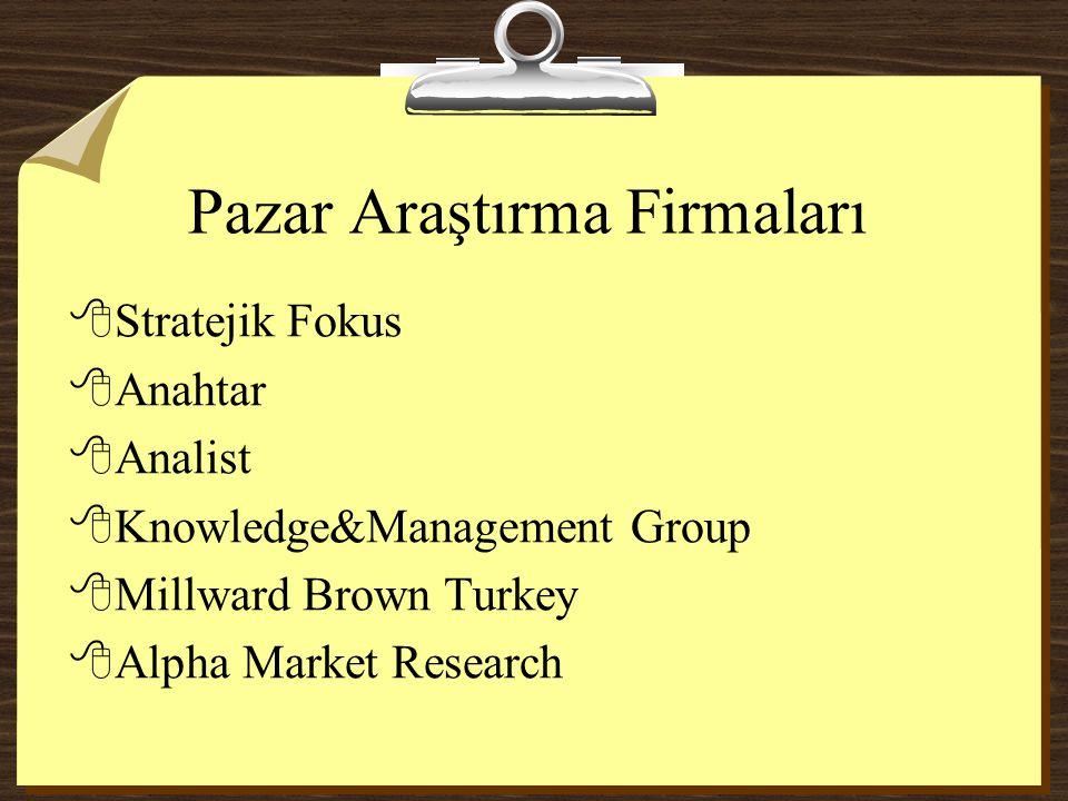 Pazar Araştırma Firmaları 8Stratejik Fokus 8Anahtar 8Analist 8Knowledge&Management Group 8Millward Brown Turkey 8Alpha Market Research