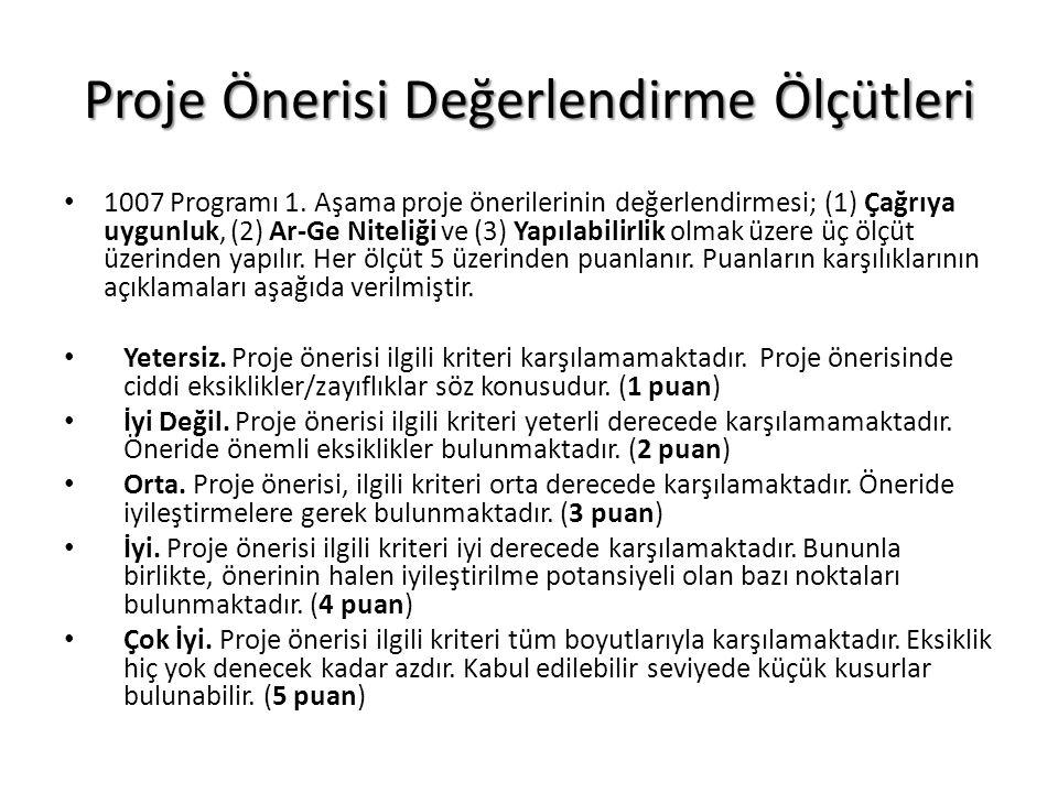 Proje Önerisi Değerlendirme Ölçütleri 1007 Programı 1. Aşama proje önerilerinin değerlendirmesi; (1) Çağrıya uygunluk, (2) Ar-Ge Niteliği ve (3) Yapıl