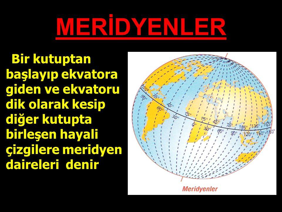 En Büyük paralel ekvatordur:40.076km En küçük paralel Kutup Noktalarıdır:0 km