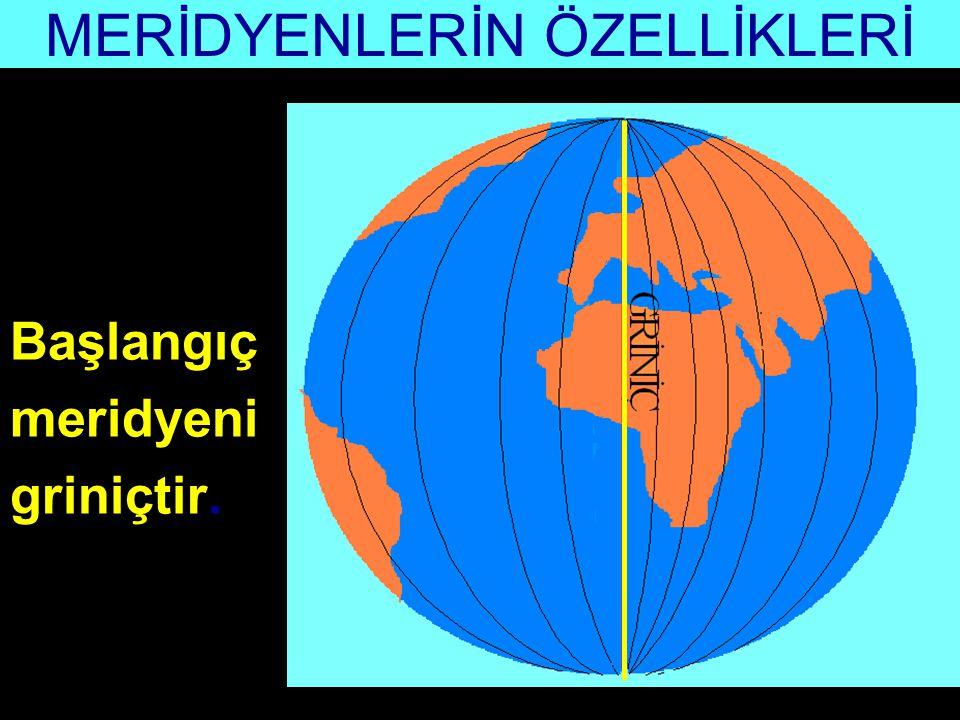 MERİDYENLER Bir kutuptan başlayıp ekvatora giden ve ekvatoru dik olarak kesip diğer kutupta birleşen hayali çizgilere meridyen daireleri denir