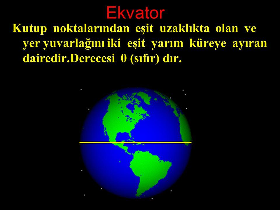 Dünyamız, Kutuplarda BASIK, Ekvator'da ise ŞİŞKİN 'dir. Dünyamızın bu asıl şekline GEOİD adı verilir. Dünyamızın Şekli