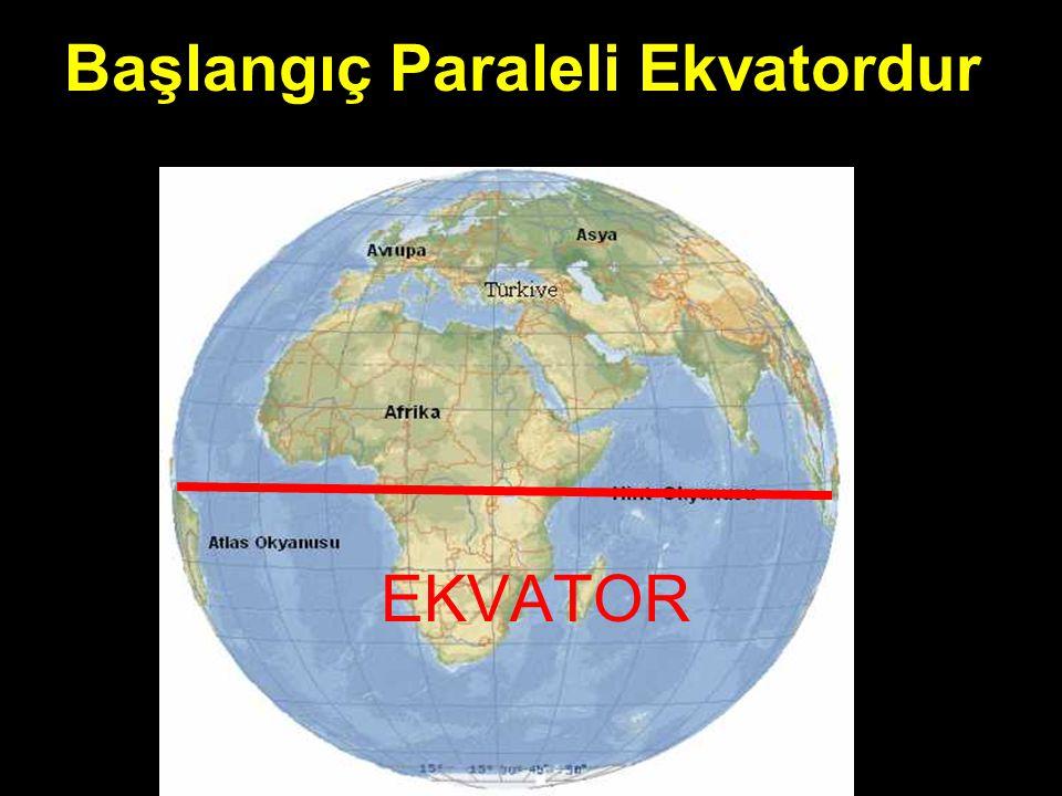 PARALEL Ekvatora paralel olarak çizildiği varsayılan hayali çemberlere denir.