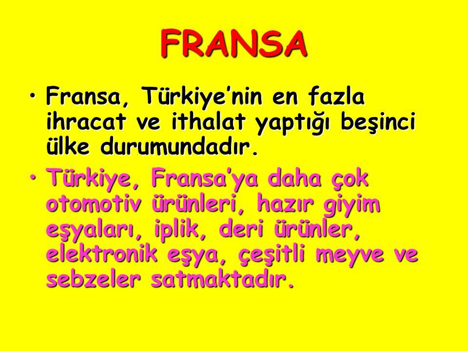 FRANSA Fransa, Türkiye'nin en fazla ihracat ve ithalat yaptığı beşinci ülke durumundadır.Fransa, Türkiye'nin en fazla ihracat ve ithalat yaptığı beşinci ülke durumundadır.