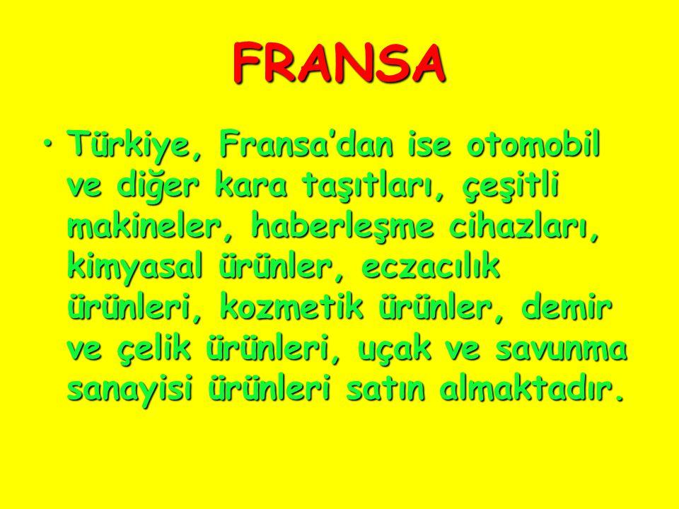 FRANSA Türkiye, Fransa'dan ise otomobil ve diğer kara taşıtları, çeşitli makineler, haberleşme cihazları, kimyasal ürünler, eczacılık ürünleri, kozmetik ürünler, demir ve çelik ürünleri, uçak ve savunma sanayisi ürünleri satın almaktadır.Türkiye, Fransa'dan ise otomobil ve diğer kara taşıtları, çeşitli makineler, haberleşme cihazları, kimyasal ürünler, eczacılık ürünleri, kozmetik ürünler, demir ve çelik ürünleri, uçak ve savunma sanayisi ürünleri satın almaktadır.